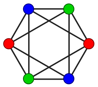 Graph coloring | set 1 (introduction and applications) geeksforgeeks.